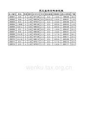 员工基本资料登记表