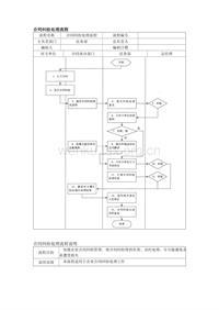 合同纠纷处理流程 (2)