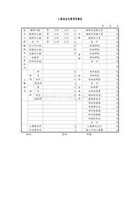 人事动态及费用控制表 (2)