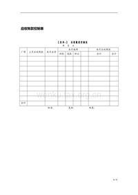 应收账款控制表 (2)