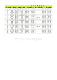 企业工资管理系统1