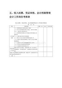 收入结算,凭证审核,会计档案管理会计工作岗位考核表(1)