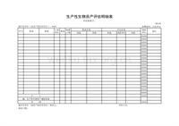 资产评估明细表样表:4-10生产性生物资产
