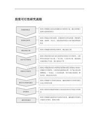 投资可行性研究流程 (2)