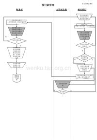 内部控制资金管理流程图