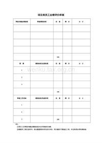 项目类员工业绩评价样表