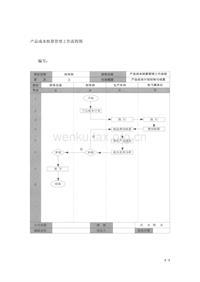 产品成本核算管理工作流程图 (2)