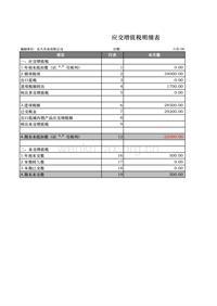 应交增值税明细表