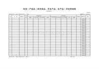 资产评估明细表样表:3-9-5产成品(库存商品)